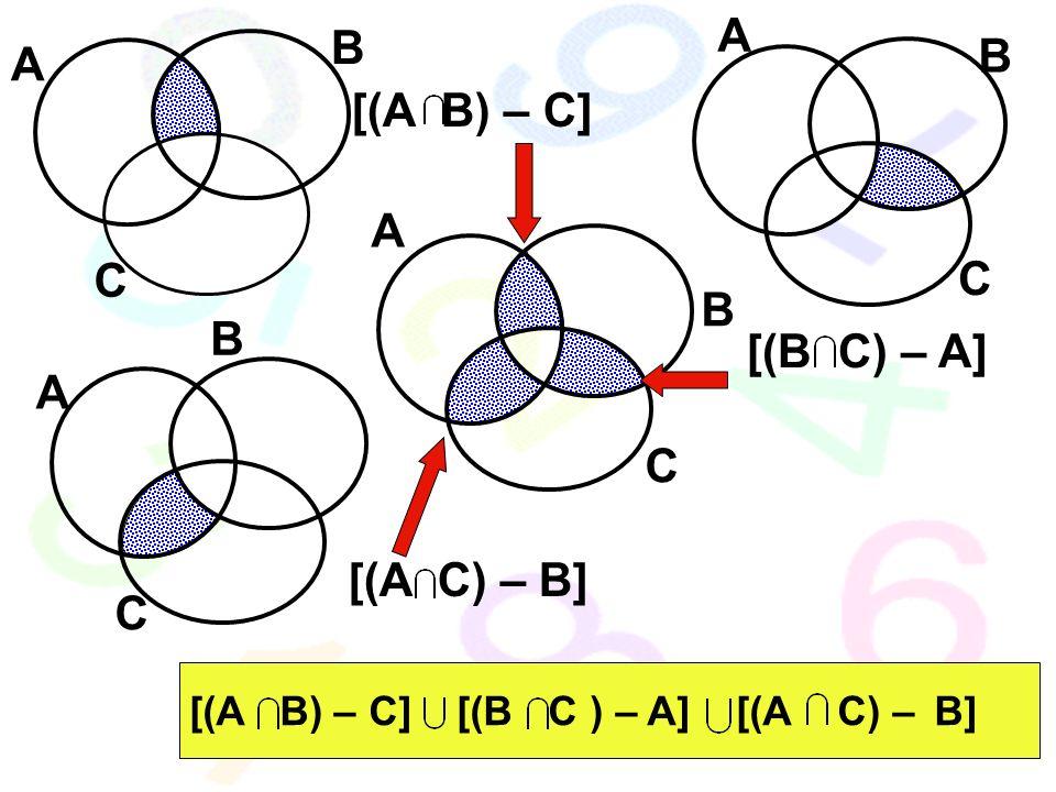 A B B A [(A B) – C] A C C B B [(B C) – A] A C [(A C) – B] C